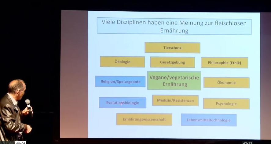 Dr. Hamatschek – Veganismus als polarisierende Ernährungsform